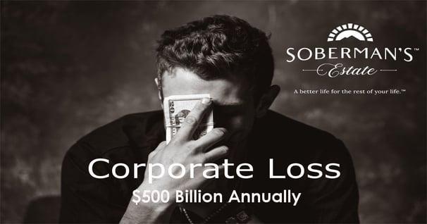 corporateloss